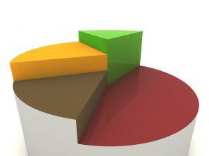 Gradul de absorbtie al fondurilor europene pe POSDRU este de 5,47%