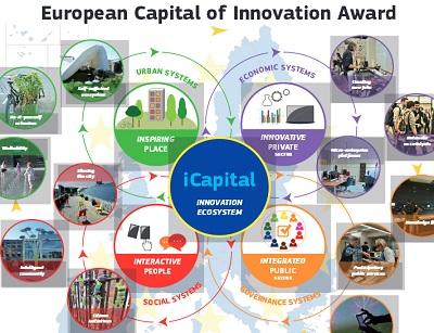 Capitala_Inovatiei