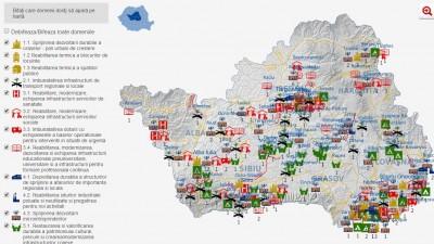 Destinatia fondurilor nerambursabile Regio din Regiunea Centru