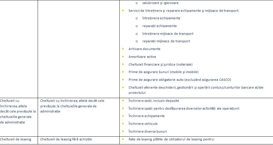 tabel4