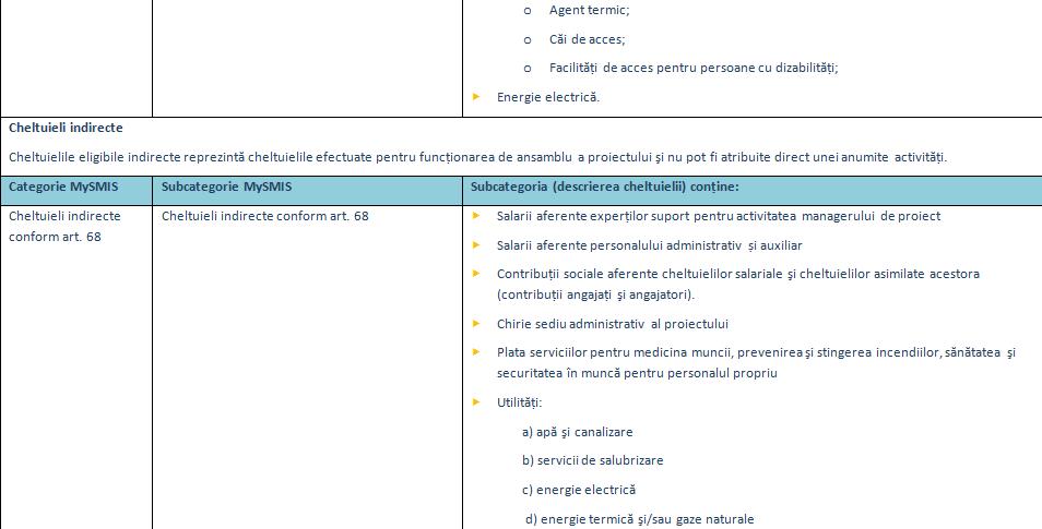 tabel7