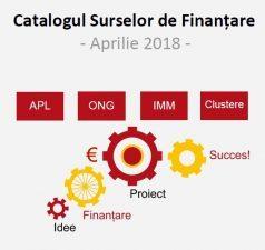 Catalogul surselor de finantare pentru Regiunea Nord-Est – aprilie 2018