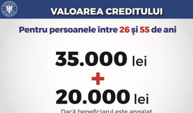 Guvernul anunta credite garantate de stat, cu dobanda ZERO, pentru investitii în dezvoltare personala. Creditele vor fi pe 10 ani