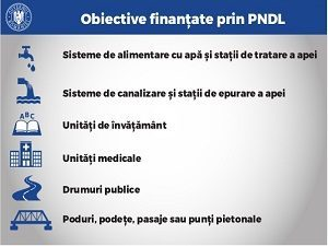 PNDL I: Investitii de peste 2,3 milioane de lei in judetul Braila