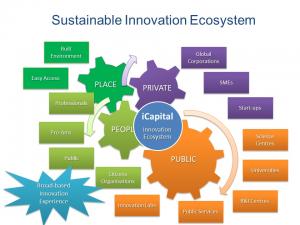 """Concurs: Comisia Europeana cauta o """"capitala a inovarii"""""""