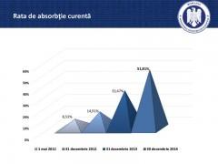 Bilant-MFE-30-decembrie-2014-1_Page_2.jpg