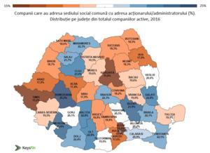Studiu: Cine sunt romanii care fac afaceri de acasa