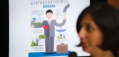 Competitia NESsT pentru afaceri sociale, editia 2016