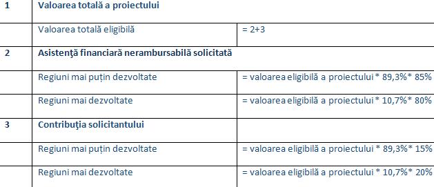 tabel1