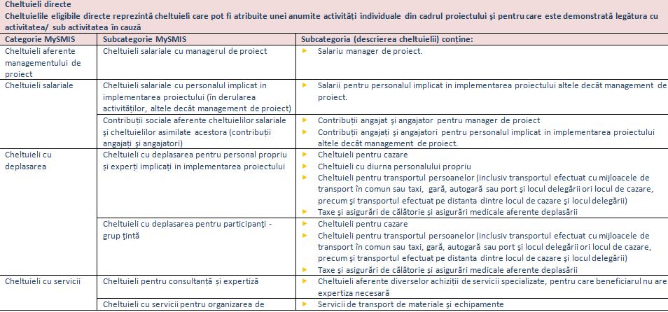tabel2