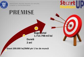 Start-up Nation: Au aparut calendarul de implementare si noul punctaj pentru cei 200.000 RON pentru antreprenorii cu firme noi