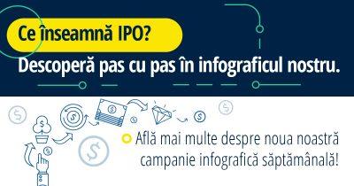 Ce este un IPO? Descopera pasii unui IPO de succes intr-un infografic BVB