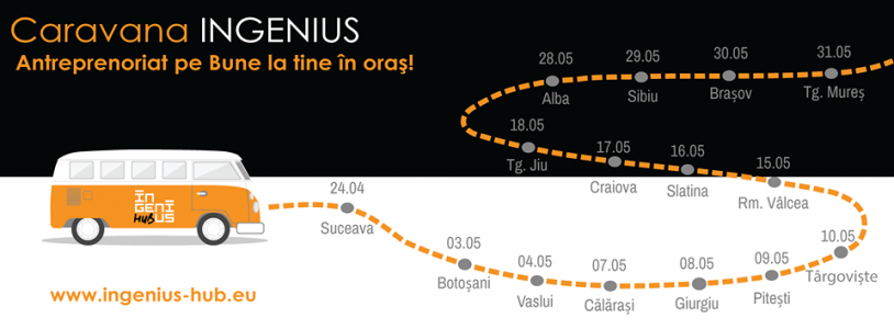 caravana-ingenius-varianta-buna-e1524485822241-814x300-814x300-1.png