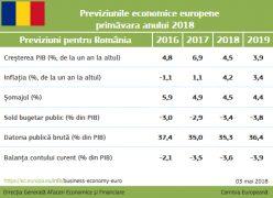 previziuni_economice_primavara_2018.jpg