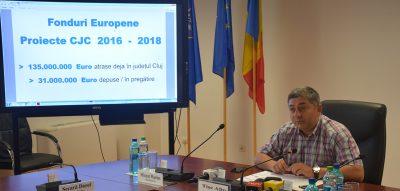 Nu mai putin de 10 proiecte europene castigate de CJ Cluj in ultimii doi ani