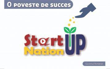 Ghidul Solicitantului Start-Up Nation 2018. Infiintare firma, inscriere online, deconturi, acte si alte proceduri