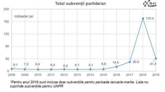 subventii-an1-768x428.jpg