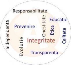 """S-a lansat Competiția """"Rețeaua Campionilor în domeniul integrității"""" la nivelul administrației publice locale"""