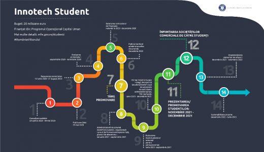 Innotech-Student.jpg