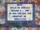 Noua grilă de punctaj la ajutoarele de investiții de 50.000-200.000 Euro pentru IMM