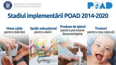 518,83 milioane euro investiți în măsuri de sprijin pentru persoanele dezavantajate, prin POAD